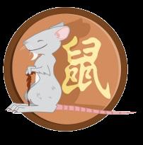 rat chinese horoscoop